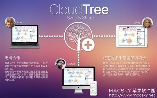 MacFamilyTree-02 MacFamilyTree 8 v8.3.3 for Mac 优秀的家谱制作工具